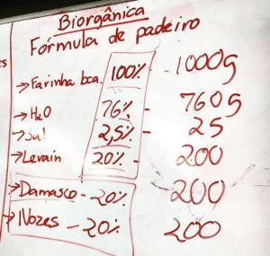 Fórmula de Padeiro também conhecida como percentual de padeiro