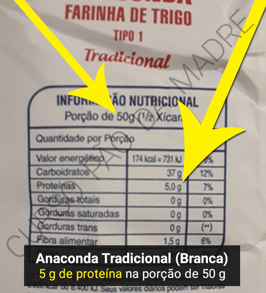 Qual a melhor farinha para fazer pão - Anaconda Tradicional